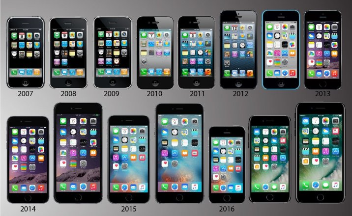 Apple IPhones 2007 2017 All Models
